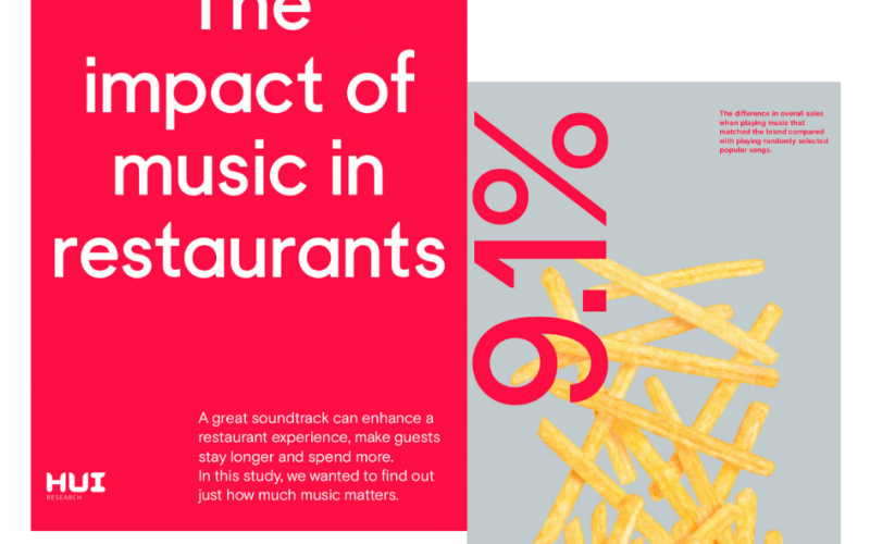 The-impact-of music-in-restaurants-In-store-music-research-Jasmine-Moradi-Soundtrack -Your-Brand-HUI