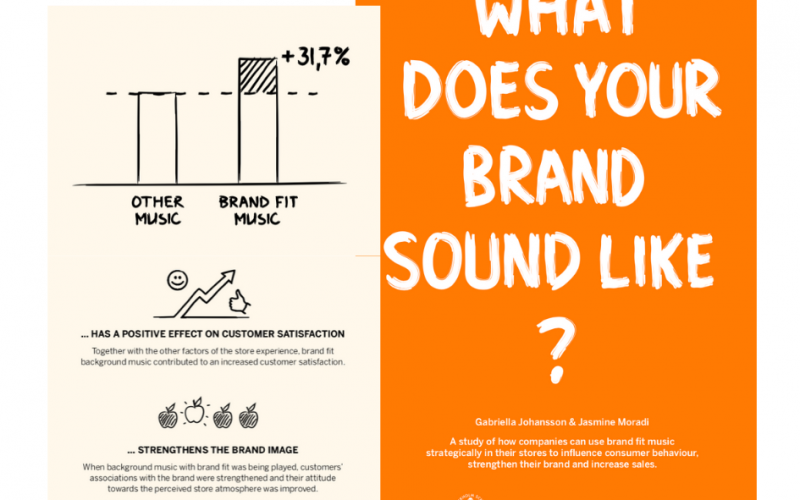 What-does-your-brand-sound-like-music-research-jasmine-moradi-soundtrack-your-brand